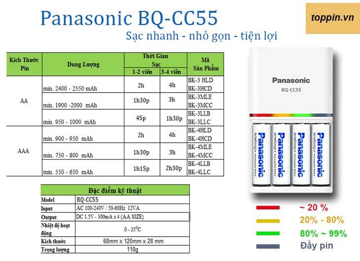 bq-cc55 panasonic